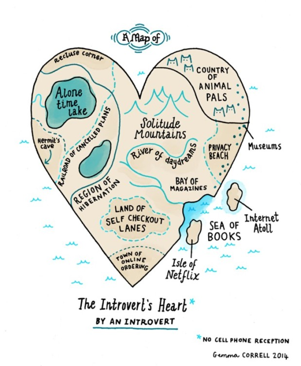 introvertheart
